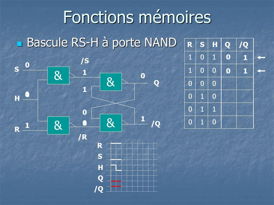 Fonctions mémoires Bascule RS-H à porte NAND & & & & R S H Q /Q 1 1 1
