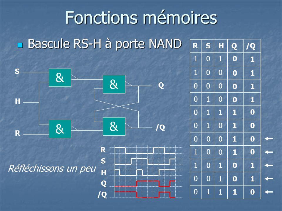 Fonctions mémoires Bascule RS-H à porte NAND & & & &