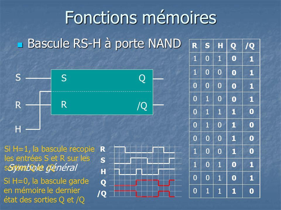 Fonctions mémoires Bascule RS-H à porte NAND S S Q R R /Q H