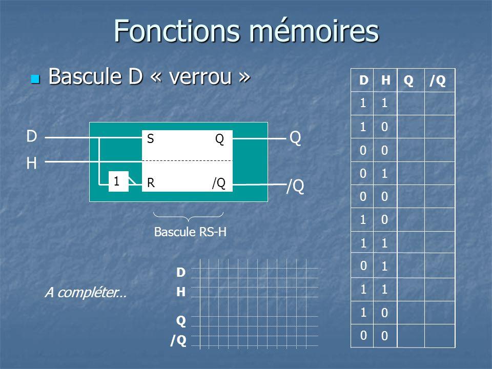 Fonctions mémoires Bascule D « verrou » D Q H /Q A compléter… D H Q /Q