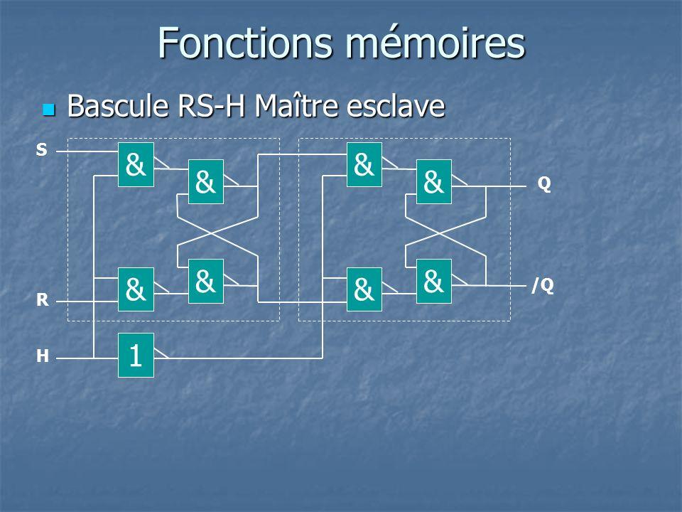 R visions logique s quentielle ppt video online t l charger for Chronogramme bascule rs