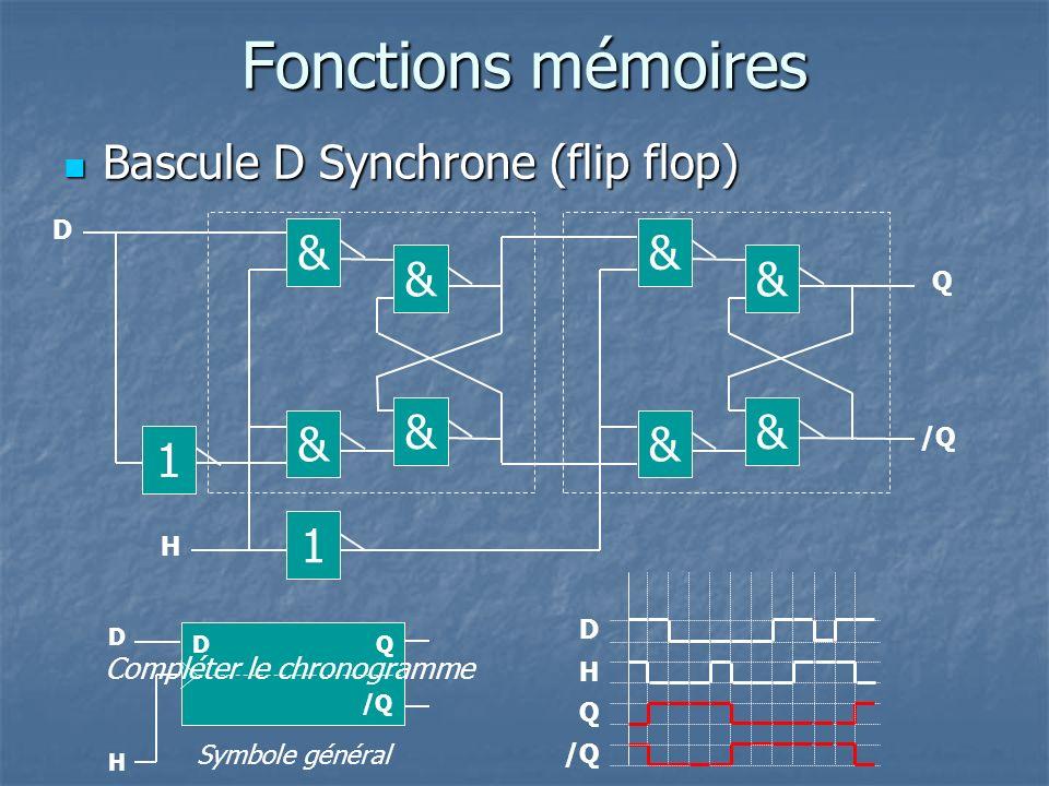 Fonctions mémoires Bascule D Synchrone (flip flop) & & & & & & & & 1 1