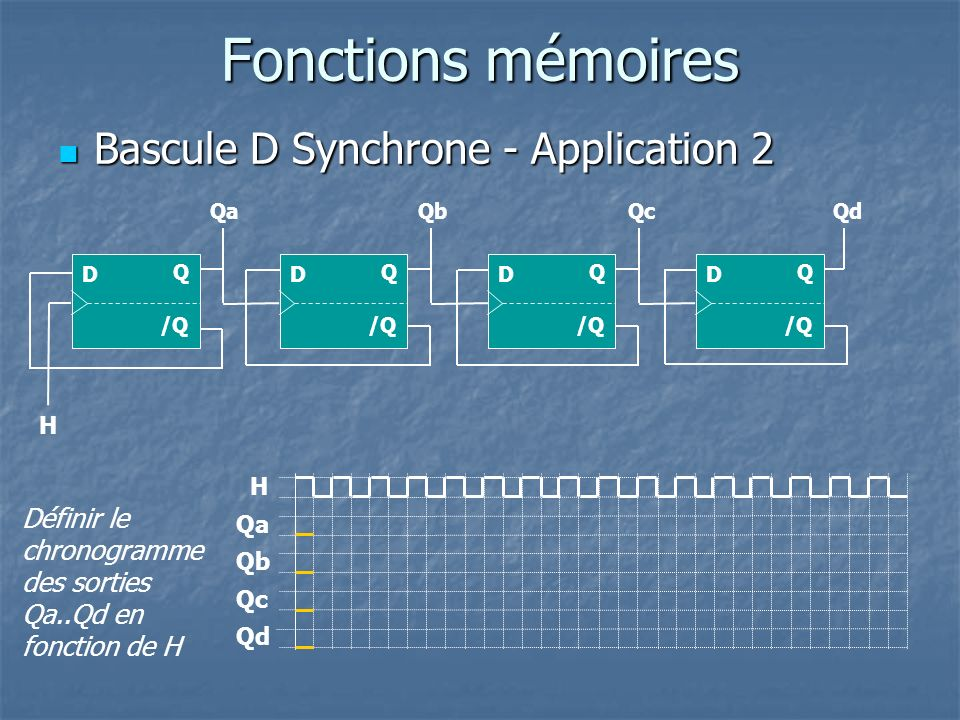 Fonctions mémoires Bascule D Synchrone - Application 2