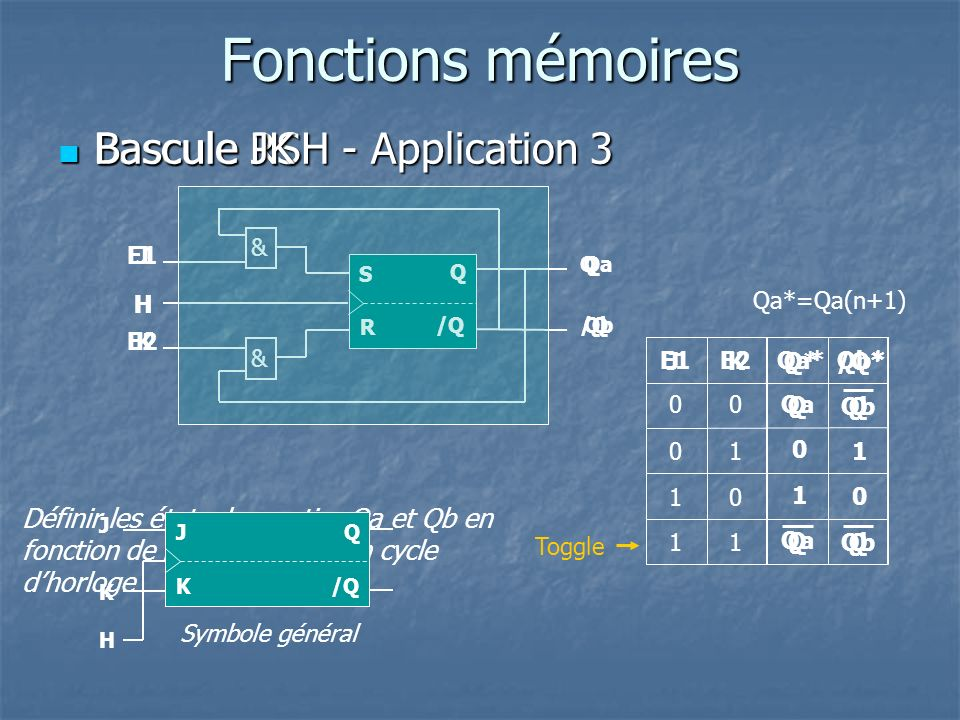 Fonctions mémoires Bascule RSH - Application 3 Bascule JK