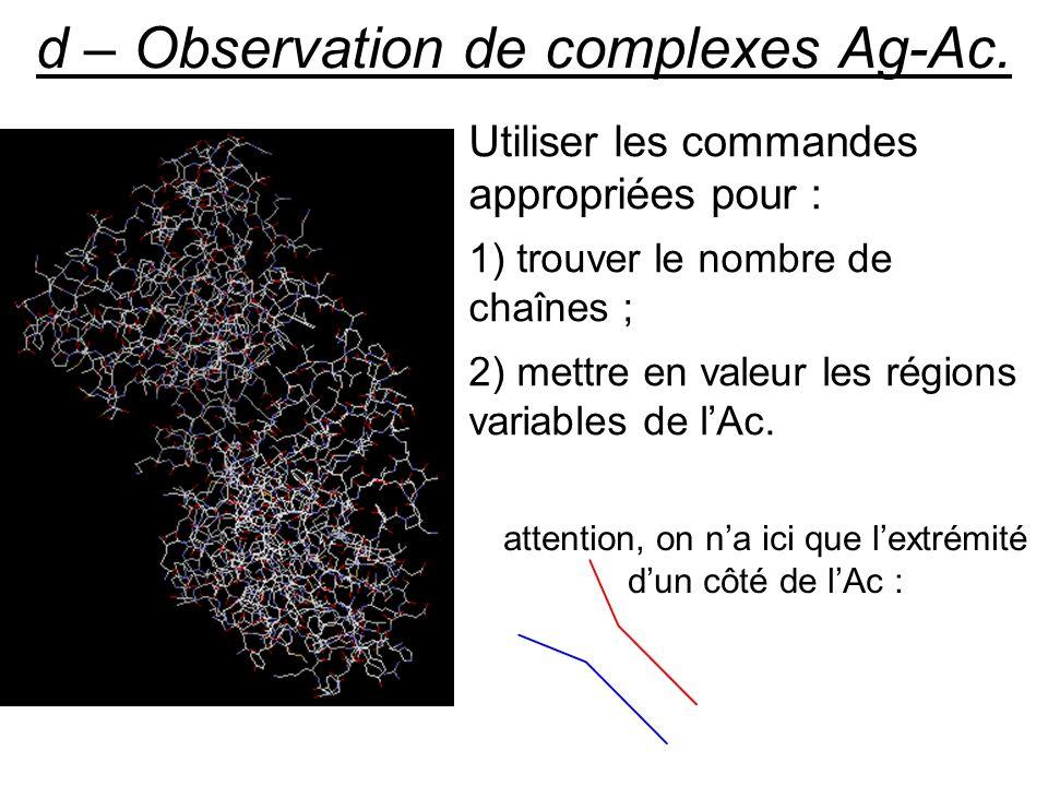 d – Observation de complexes Ag-Ac.