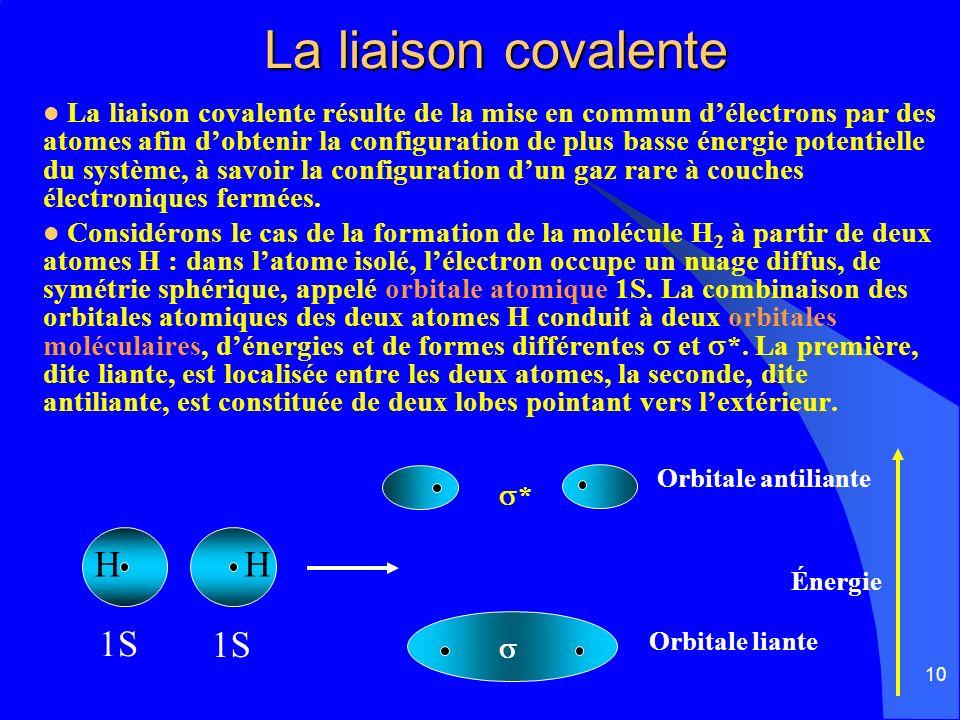 La liaison covalente H 1S