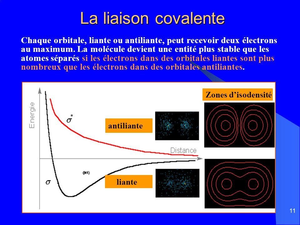 La liaison covalente