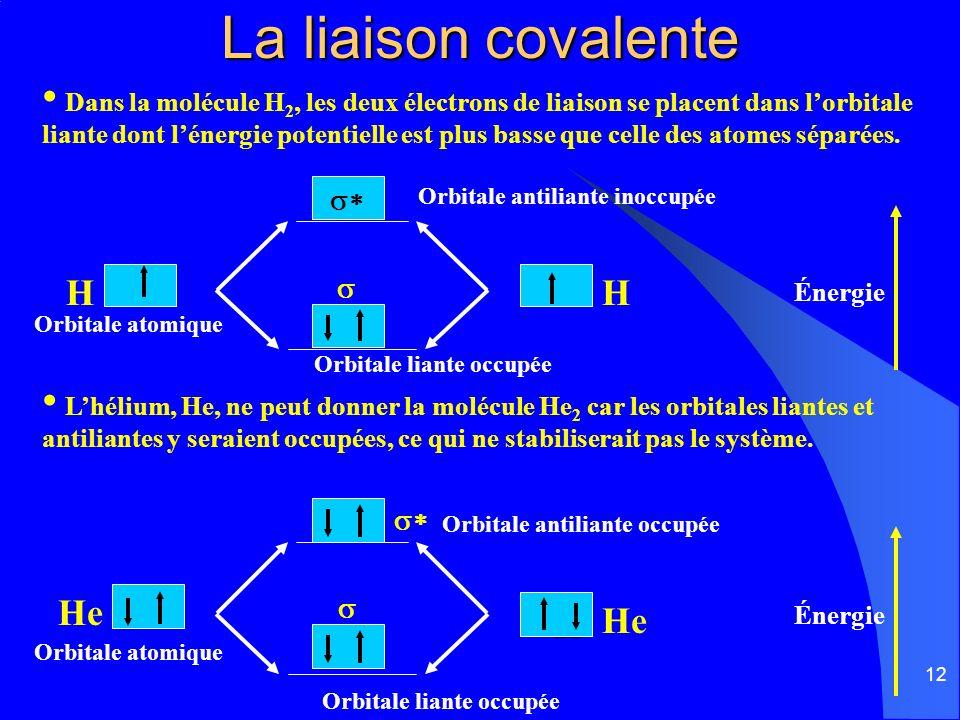 La liaison covalente H He H s* s s* s