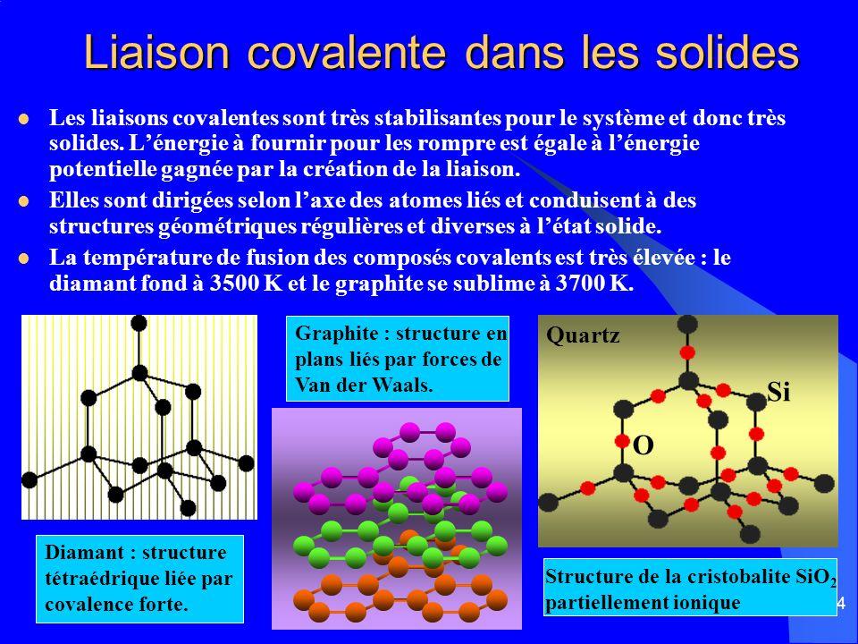 Liaison covalente dans les solides