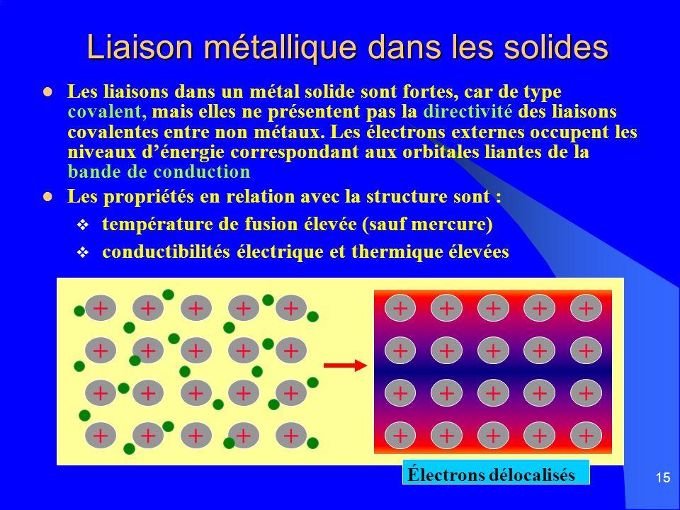 Liaison métallique dans les solides