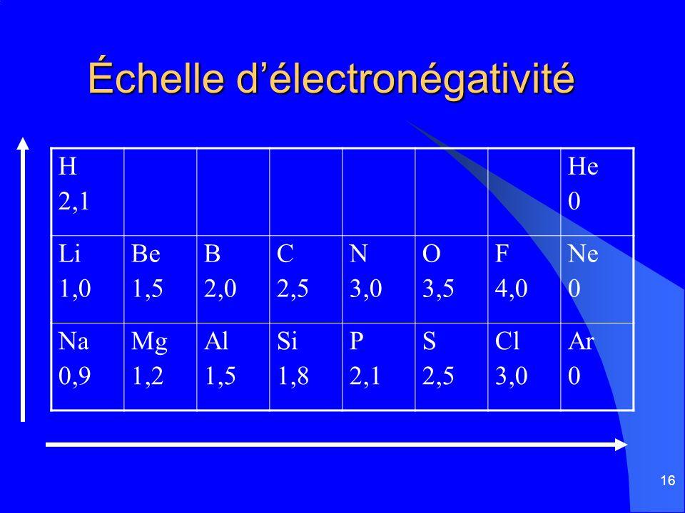 Échelle d'électronégativité
