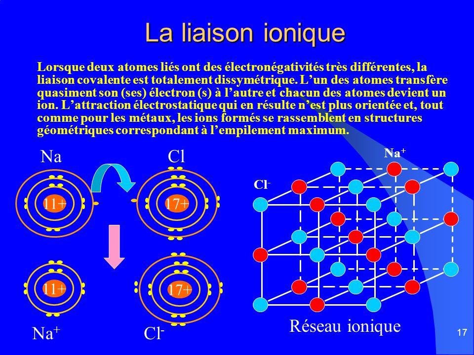 La liaison ionique Na Cl Réseau ionique Na+ Cl- 11+ 17+