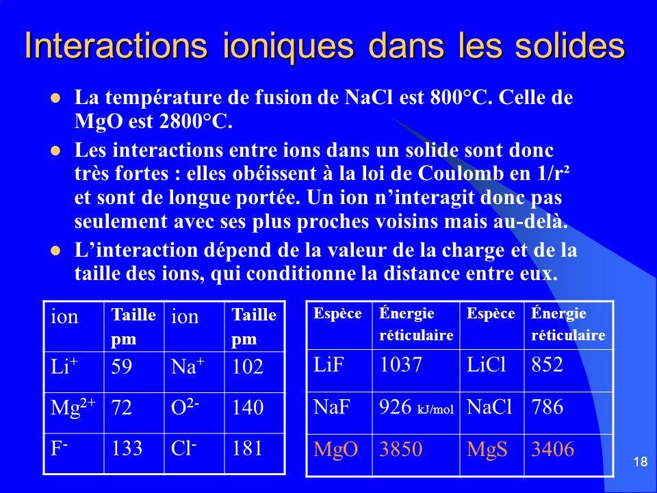 Interactions ioniques dans les solides