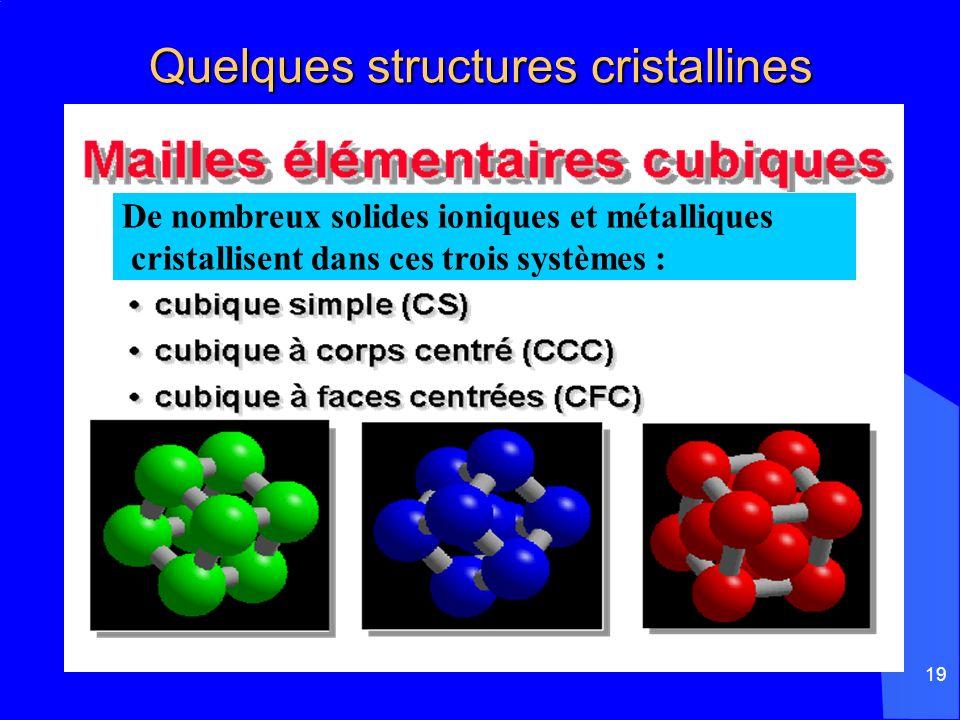 Quelques structures cristallines