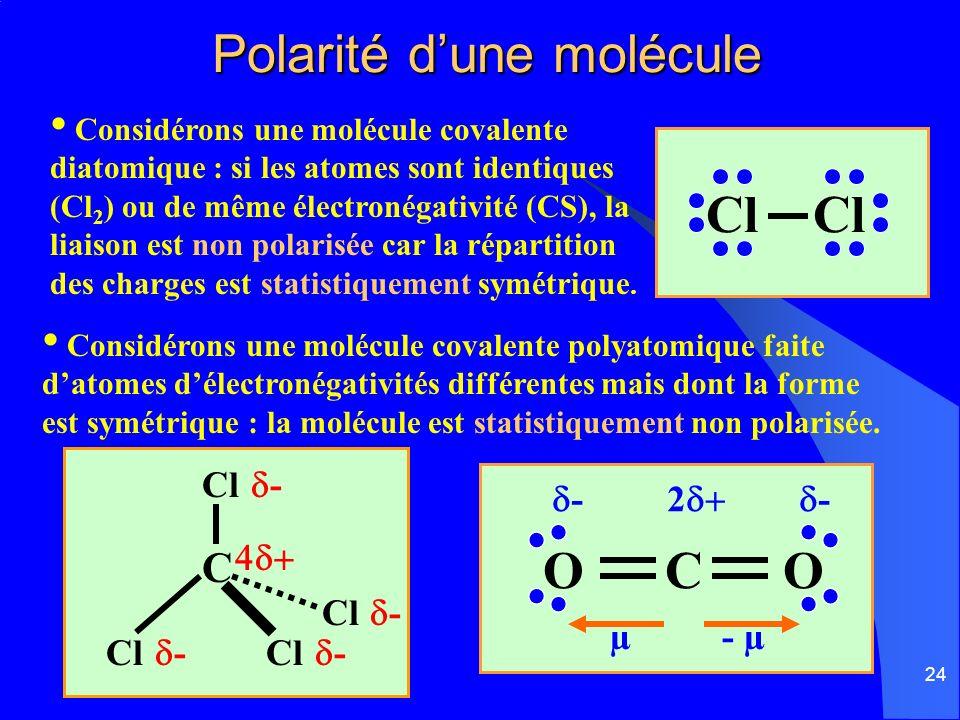 Polarité d'une molécule