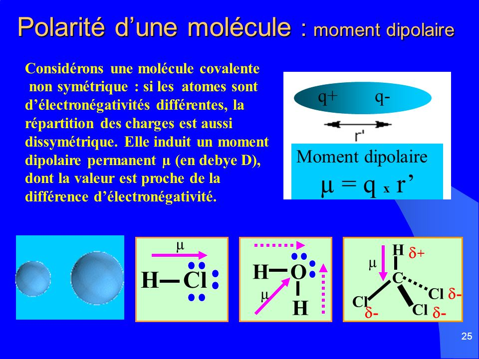 Polarité d'une molécule : moment dipolaire