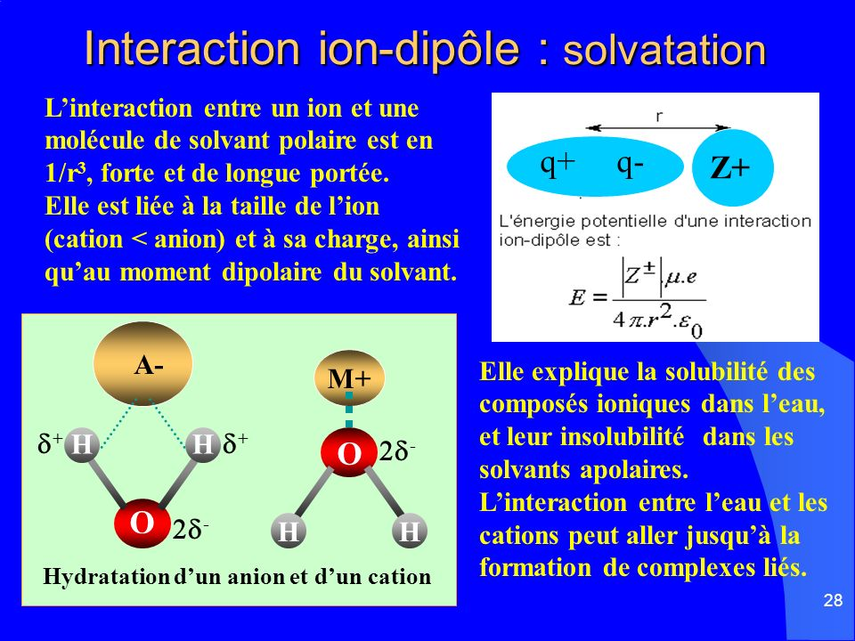 Interaction ion-dipôle : solvatation