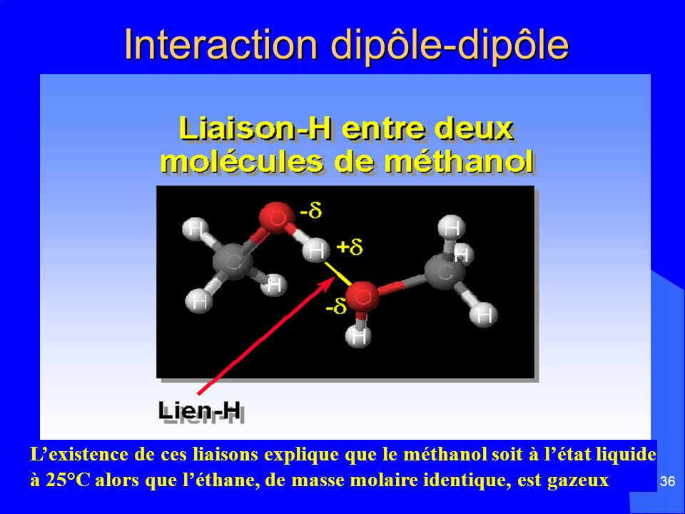 Interaction dipôle-dipôle