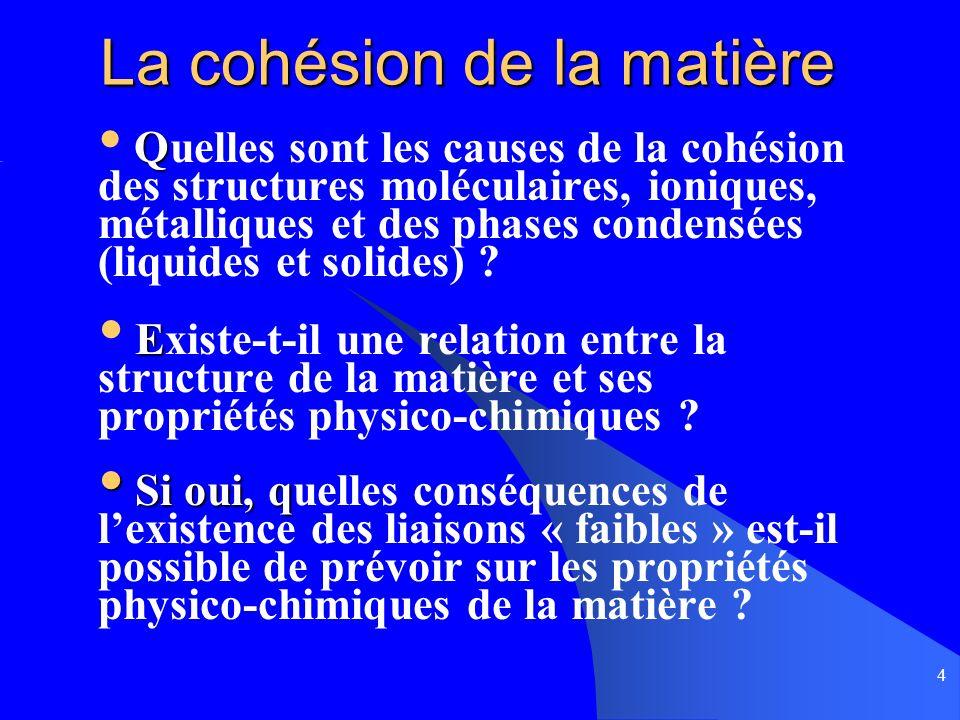 La cohésion de la matière