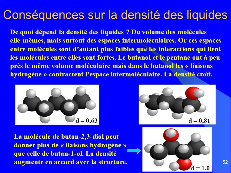 Conséquences sur la densité des liquides