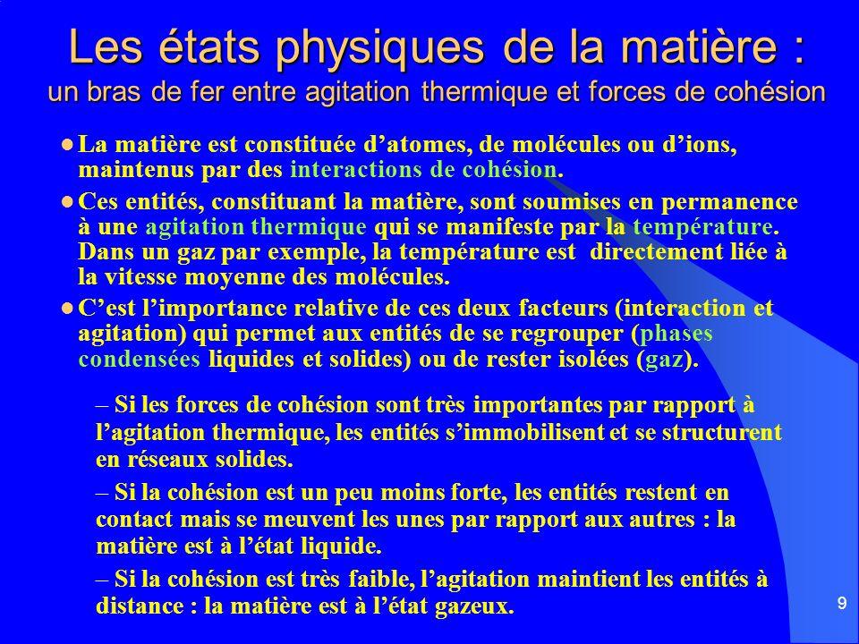 Les états physiques de la matière : un bras de fer entre agitation thermique et forces de cohésion