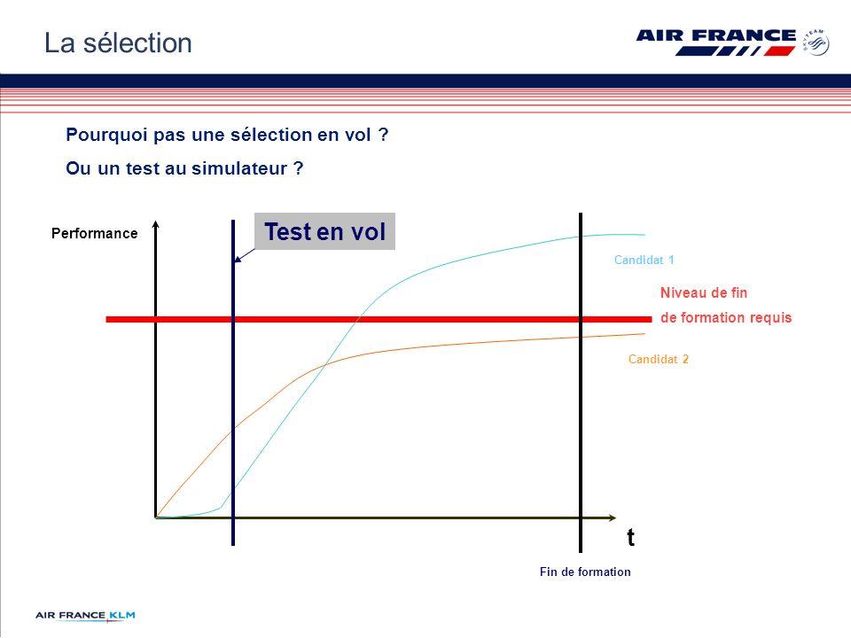 La sélection Test en vol t Pourquoi pas une sélection en vol