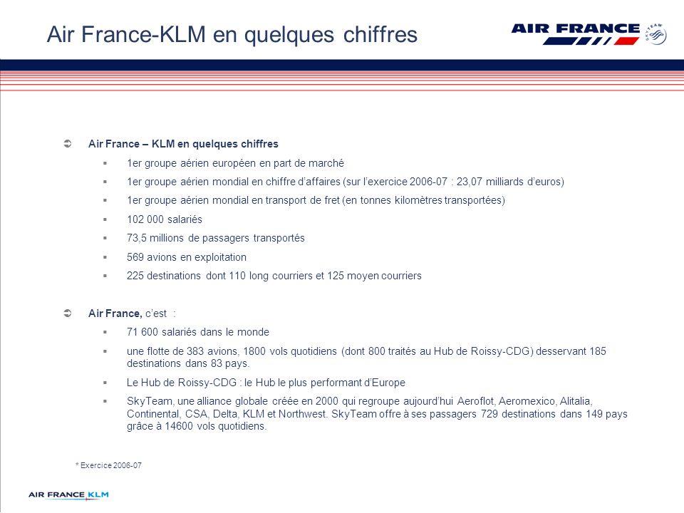 Air France-KLM en quelques chiffres