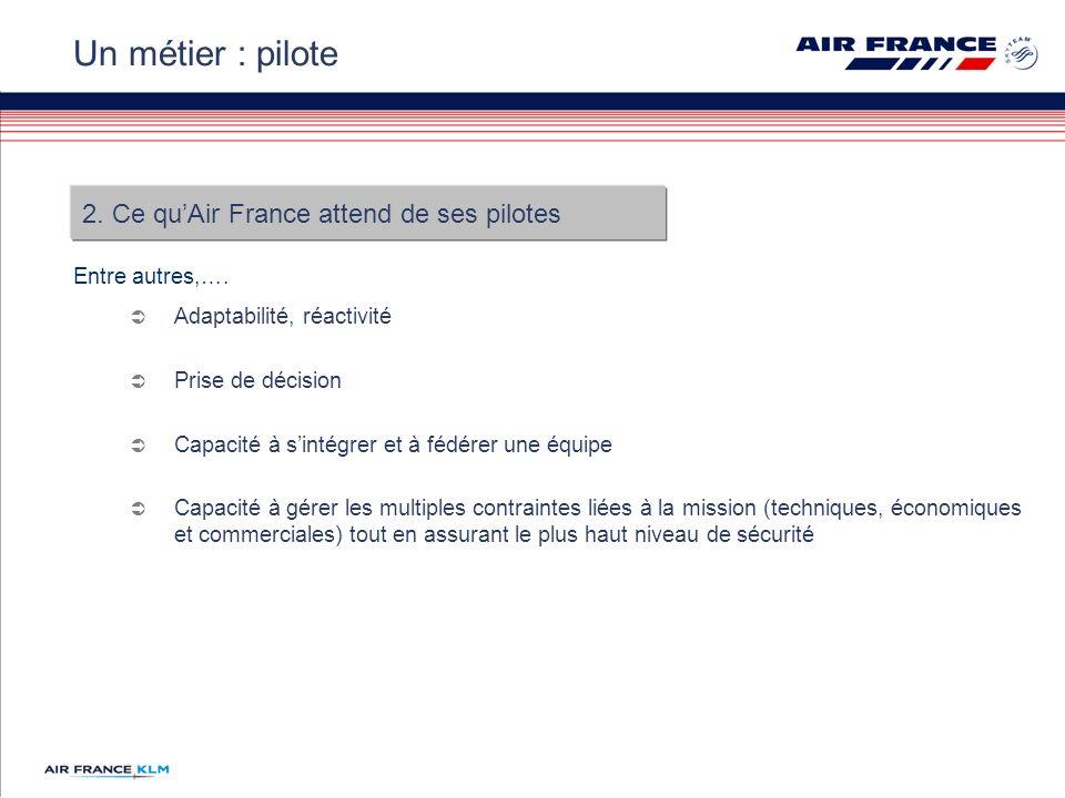 Un métier : pilote 2. Ce qu'Air France attend de ses pilotes