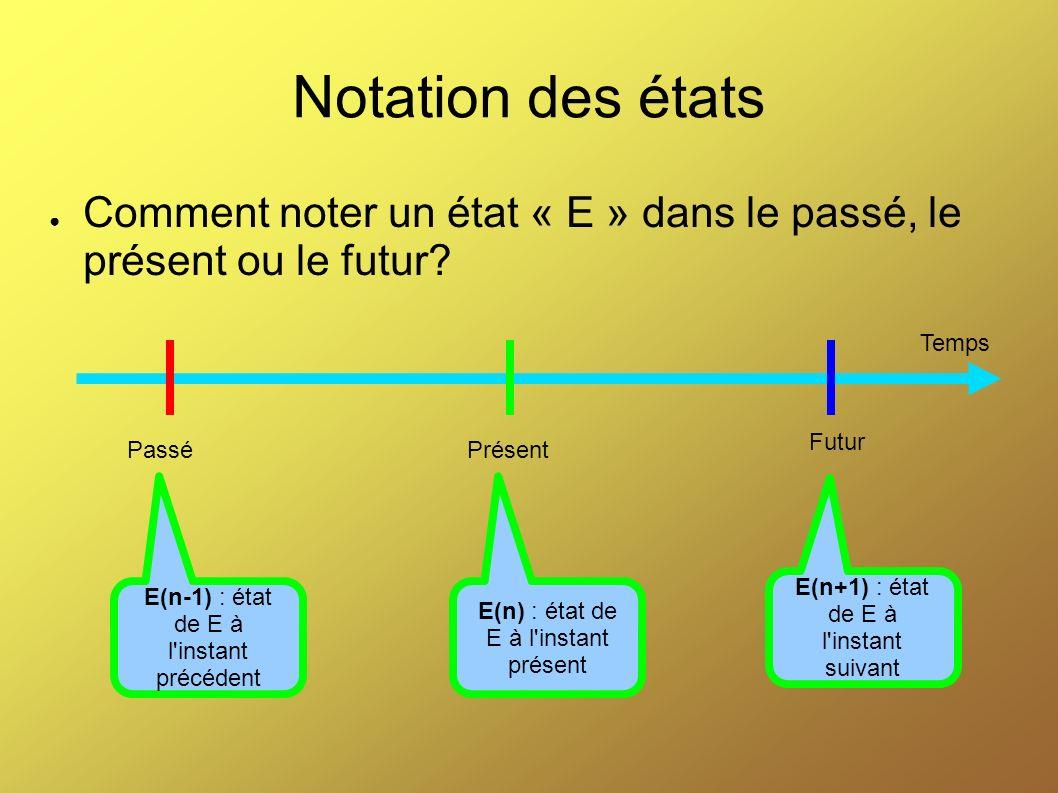 Notation des états Comment noter un état « E » dans le passé, le présent ou le futur Temps. Futur.