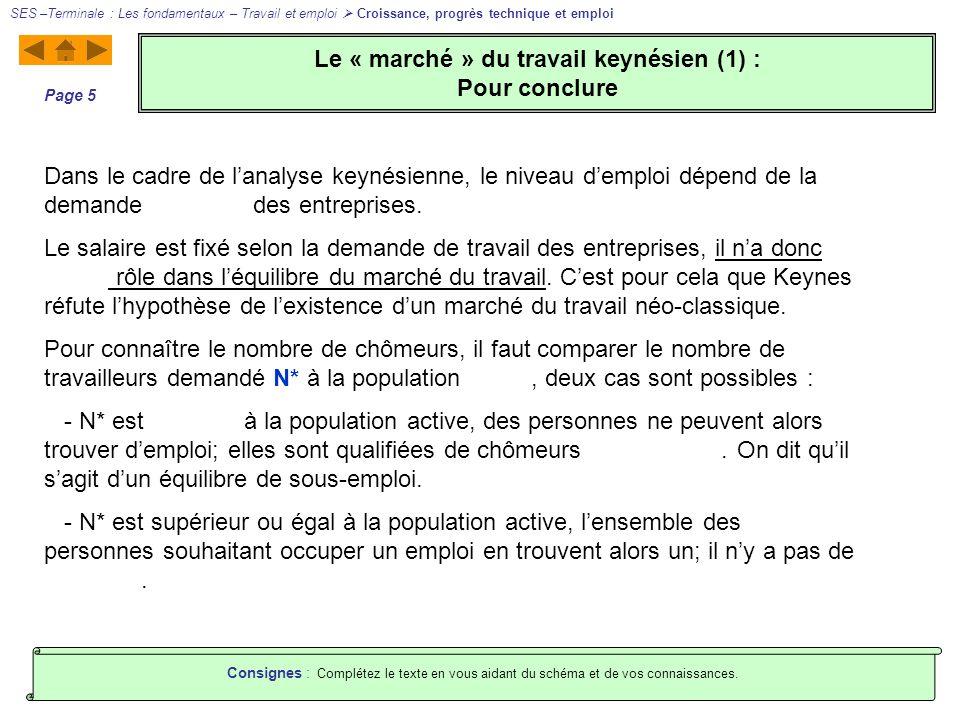 Le « marché » du travail keynésien (1) : Pour conclure
