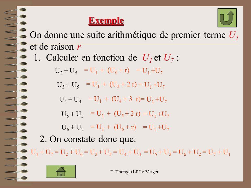 On donne une suite arithmétique de premier terme U1 et de raison r