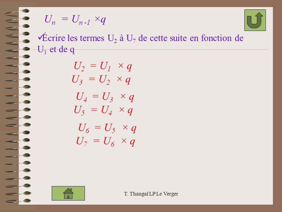 Un = Un -1 ×q U2 = U1 × q U3 = U2 × q U4 = U3 × q U5 = U4 × q