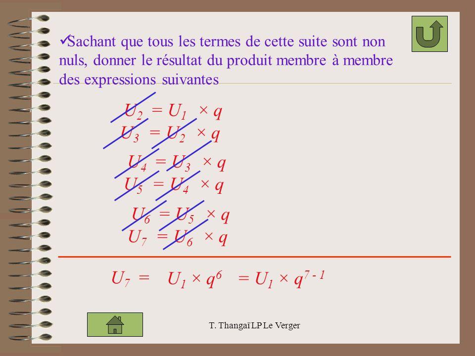 U2 = U1 × q U3 = U2 × q U4 = U3 × q U5 = U4 × q U6 = U5 × q