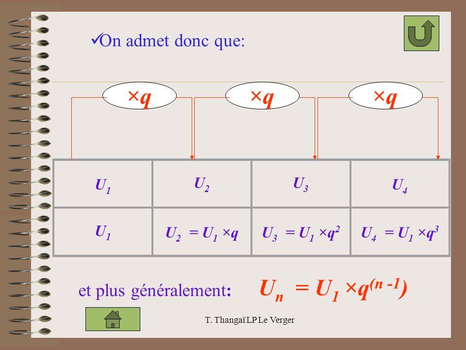 ×q ×q ×q Un = U1 ×q(n ‑1) On admet donc que: et plus généralement: U1