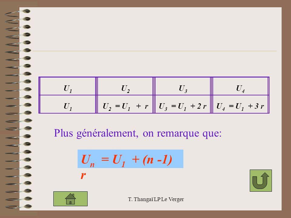 Un = U1 + (n ‑1) r Plus généralement, on remarque que: U1 U2 U3 U4