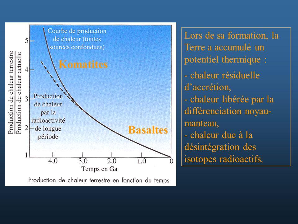Lors de sa formation, la Terre a accumulé un potentiel thermique :