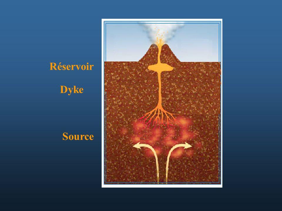 Réservoir Dyke Source