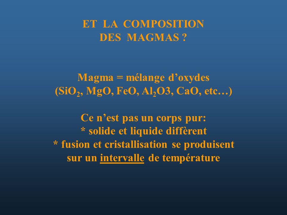 ET LA COMPOSITION DES MAGMAS