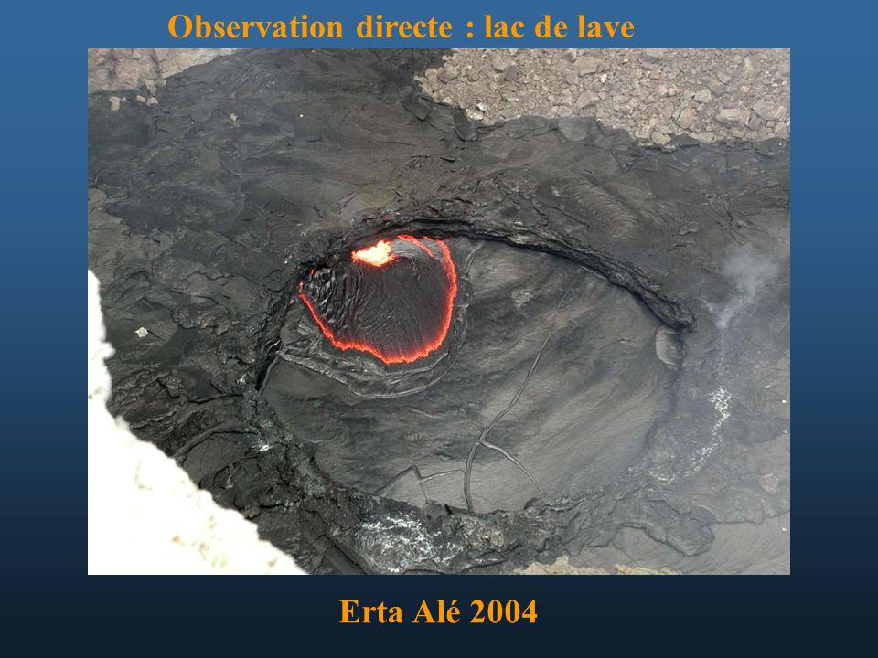 Observation directe : lac de lave