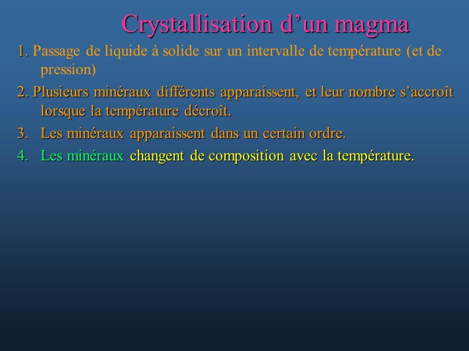 Crystallisation d'un magma