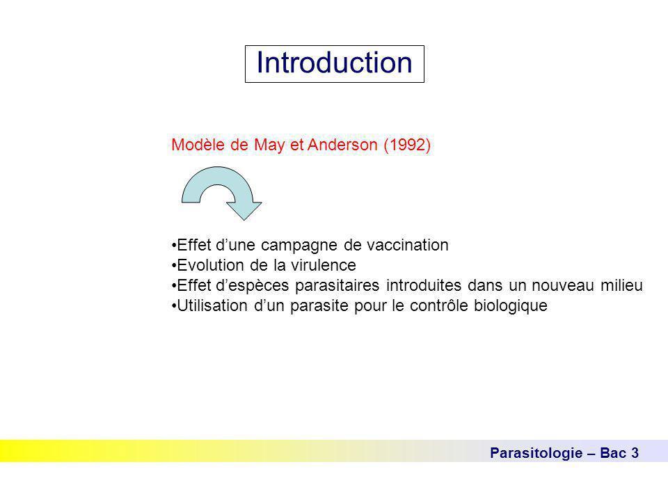 Introduction Modèle de May et Anderson (1992)
