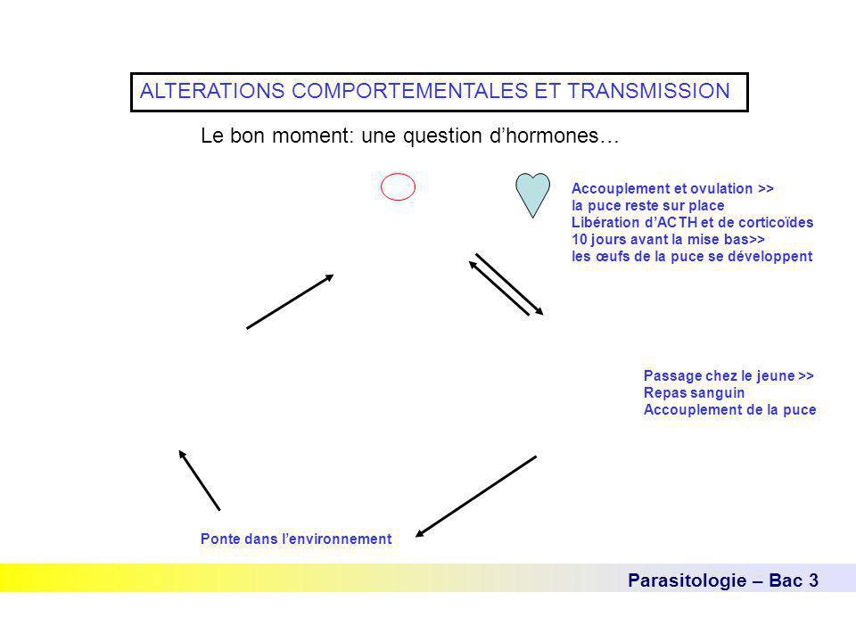 ALTERATIONS COMPORTEMENTALES ET TRANSMISSION