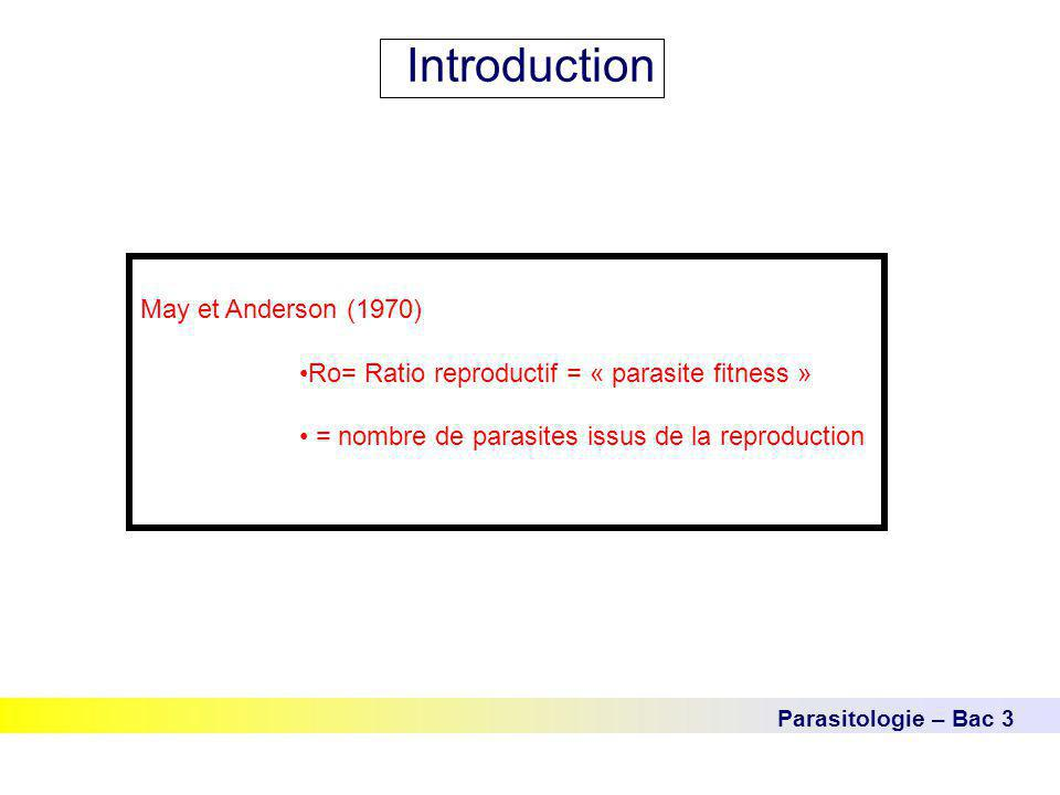 Introduction May et Anderson (1970)