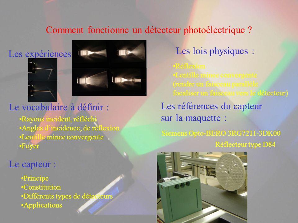 Comment fonctionne un détecteur photoélectrique