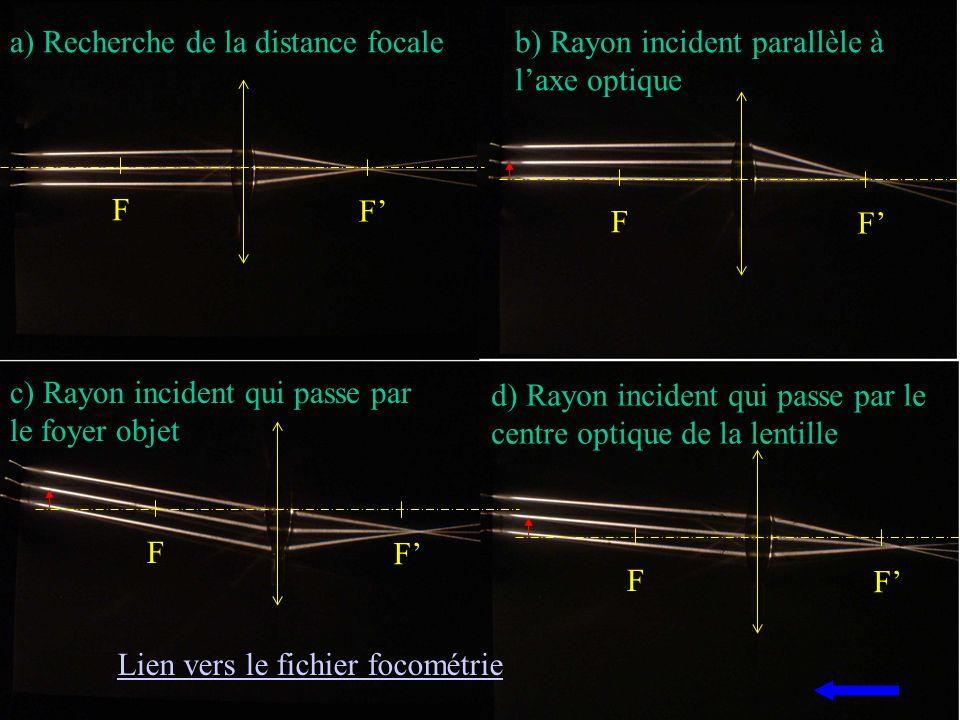 F' F. a) Recherche de la distance focale. F' F. b) Rayon incident parallèle à. l'axe optique. F'