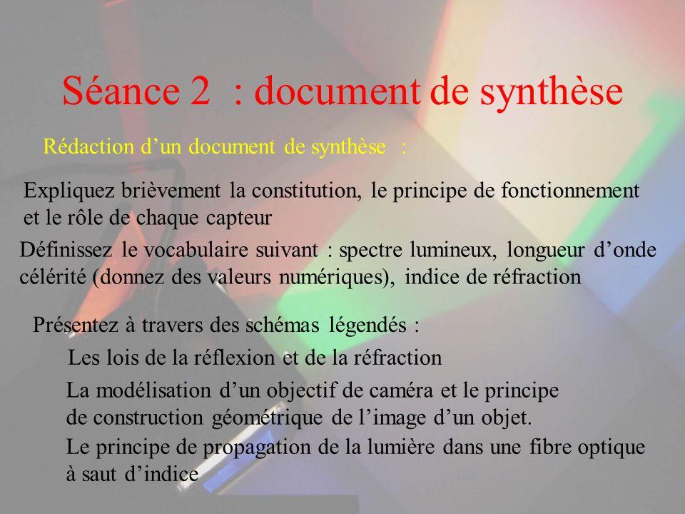 Séance 2 : document de synthèse