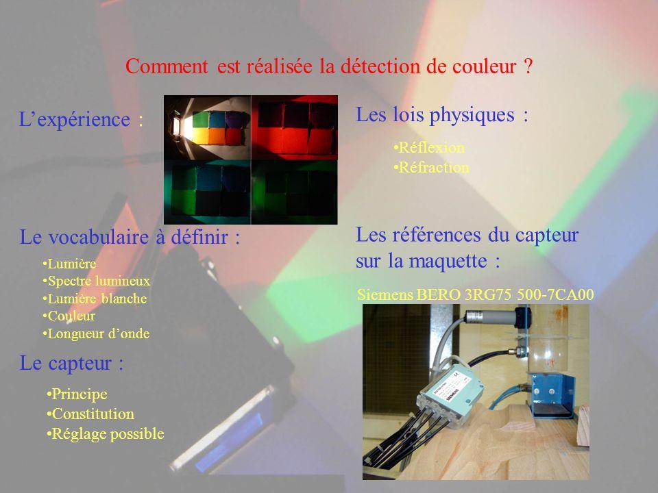 Comment est réalisée la détection de couleur