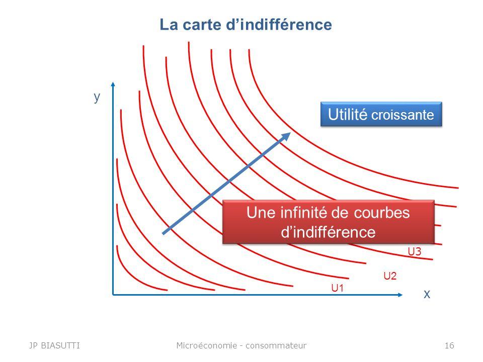 La carte d'indifférence