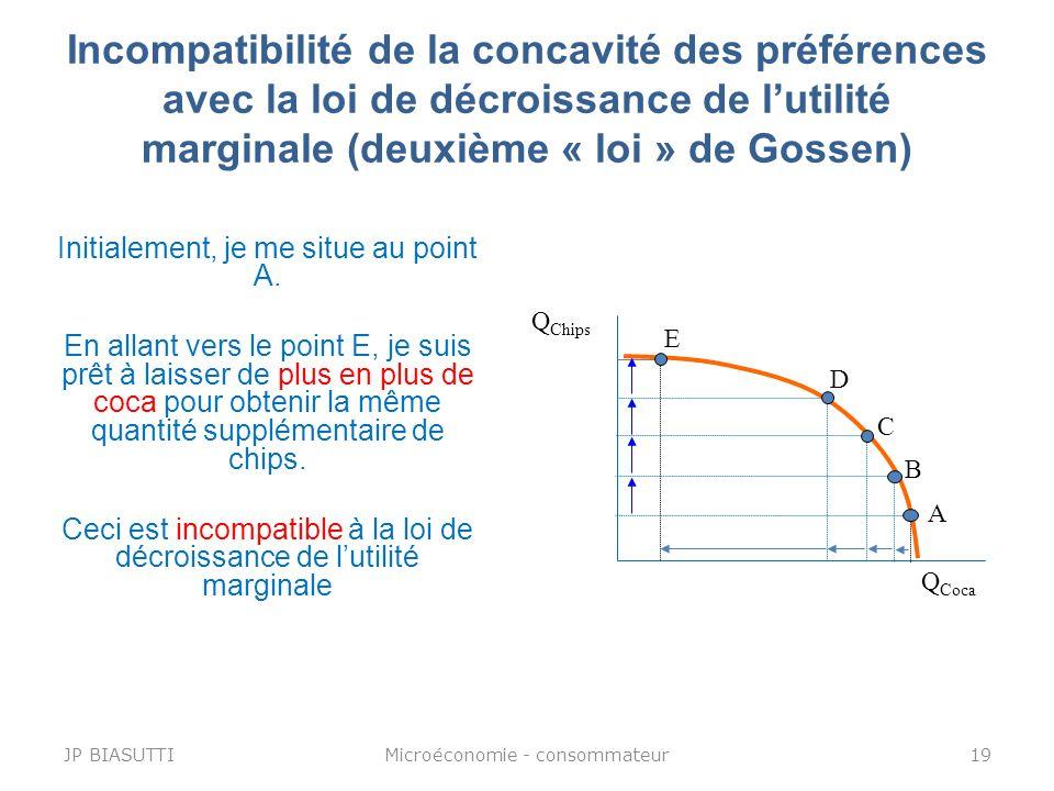 Incompatibilité de la concavité des préférences avec la loi de décroissance de l'utilité marginale (deuxième « loi » de Gossen)