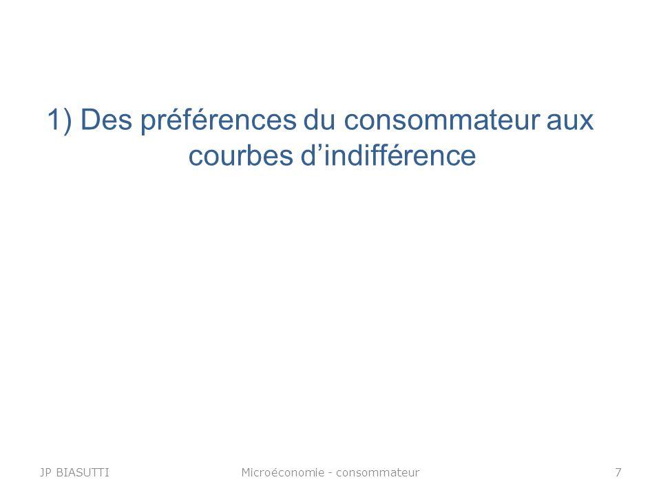 1) Des préférences du consommateur aux courbes d'indifférence